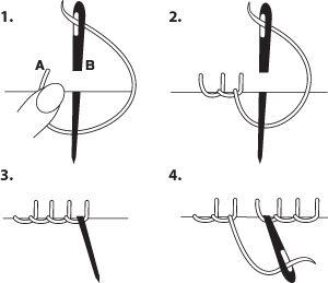 Image result for blanket stitch steps